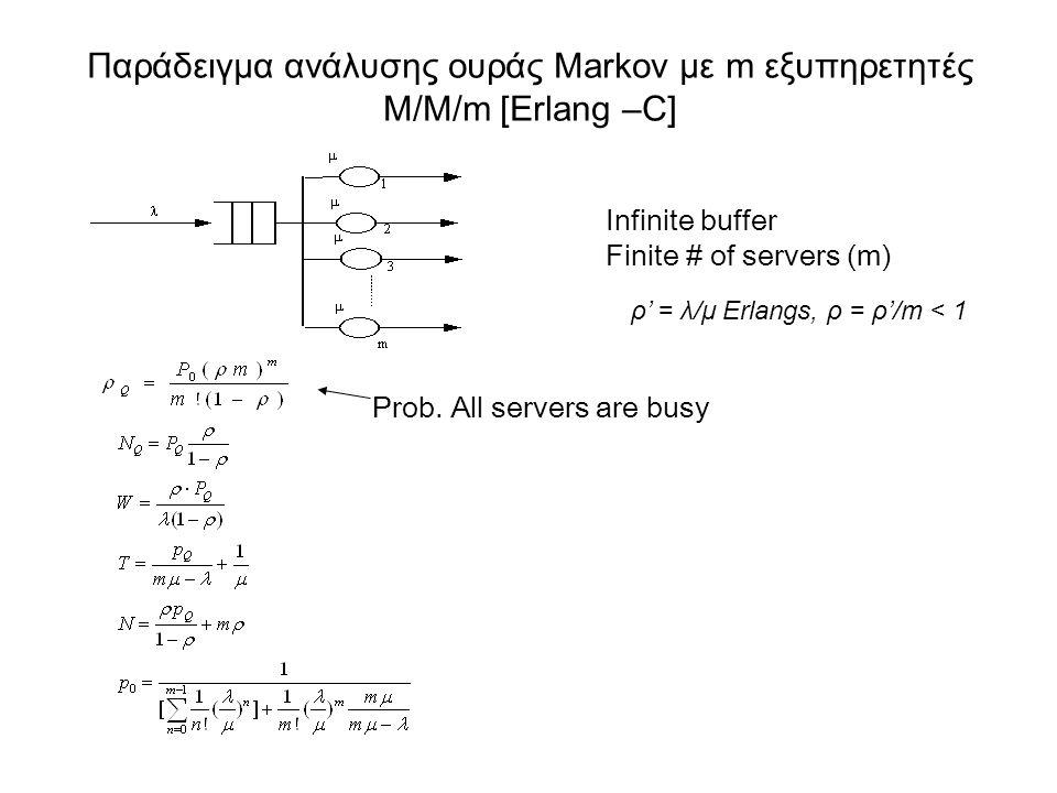 Παράδειγμα ανάλυσης ουράς Markov με m εξυπηρετητές M/M/m [Erlang –C]
